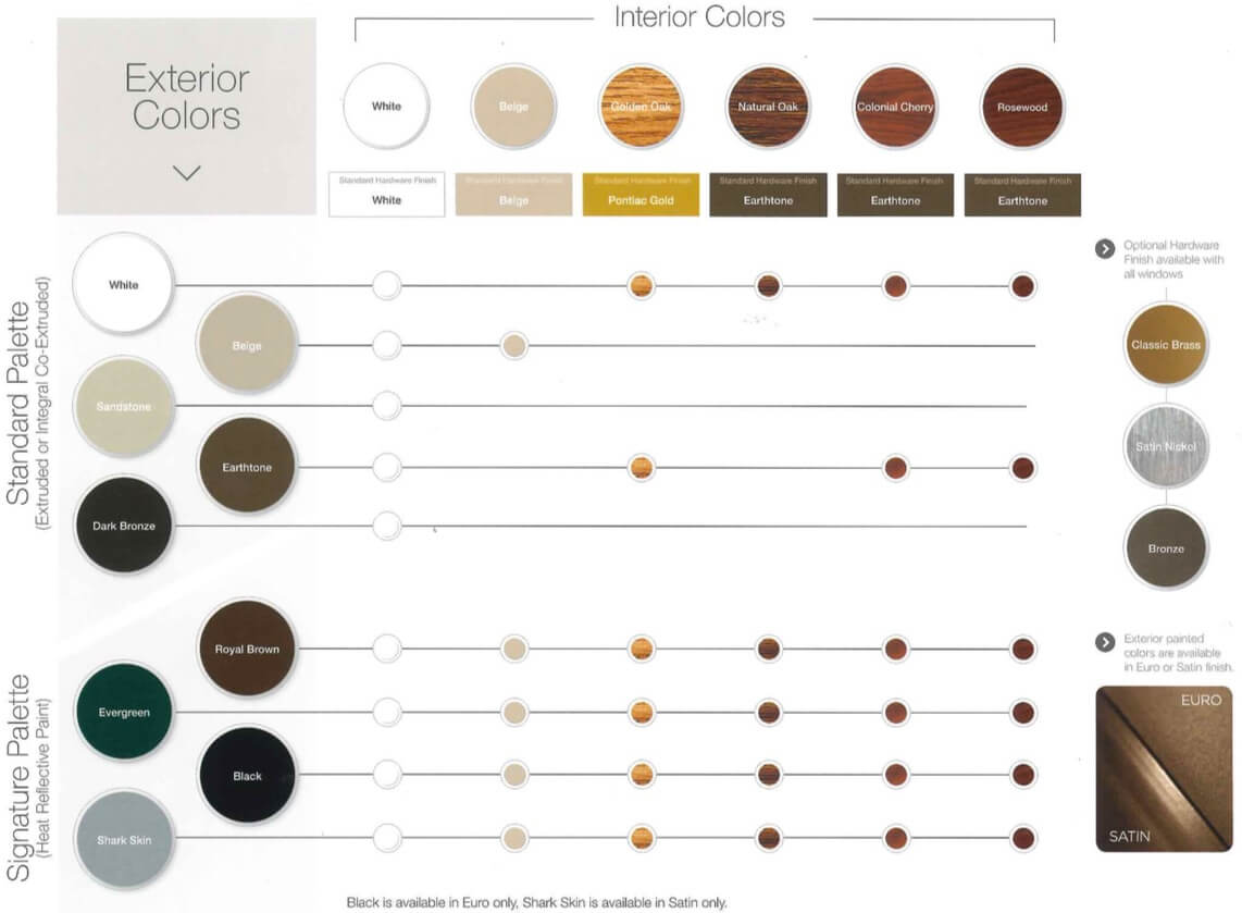Chart showing different wood finishes available